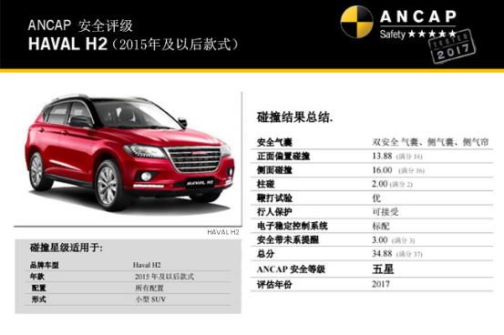 哈弗H2,小型SUV也有大市场的王者梦想