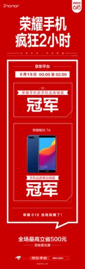 618疯狂2小时手机狂销 荣耀畅玩7A夺销量冠军