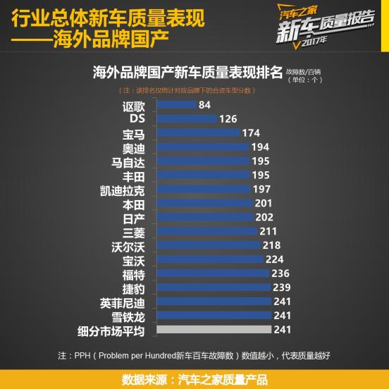 引领运动豪华SUV潮流 广汽Acura CDX产品竞争力分析